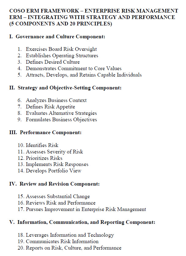 COSO Enterprise Risk Management Framework ERM Components and Principles